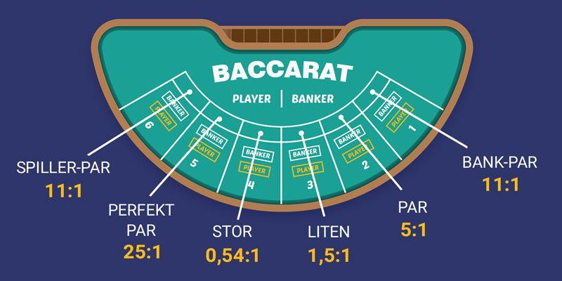 Flere sidespill i baccarat