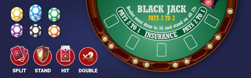 Forstå hvordan blackjack fungerer